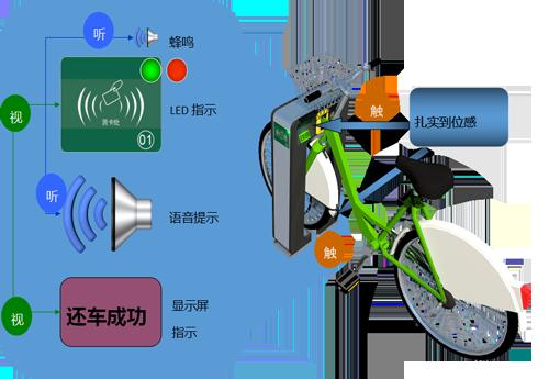公共自行车系统图片